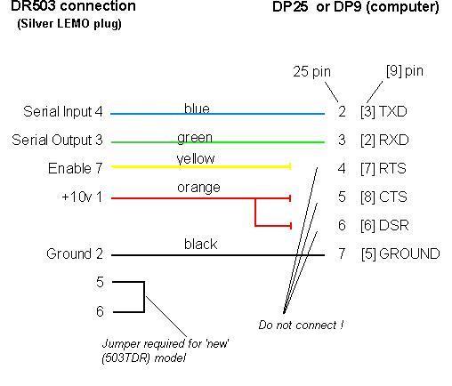 Awe Inspiring Rs 232 Cable Wiring Diagram Basic Electronics Wiring Diagram Wiring Database Mangnorabwedabyuccorg